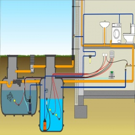GRAY WATER TREATMENT SYSTEM WITH THE USE OD...
