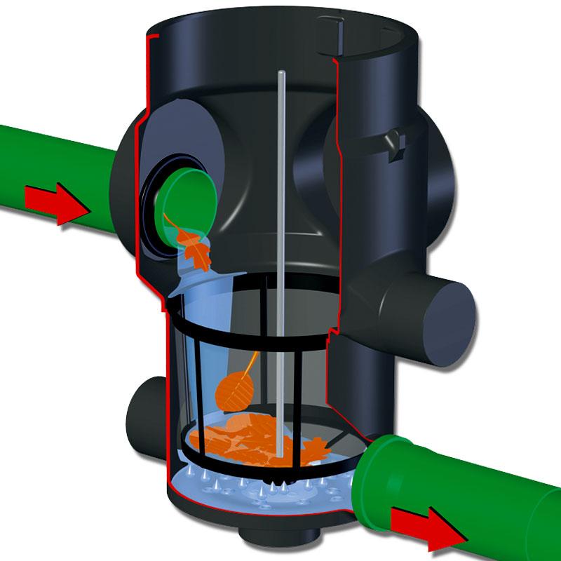iltr maxi rewatec stosowany w systemach zagospodarowania wody deszczowej