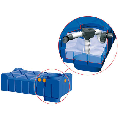 Przykładowe elementy dodatkowe wyposażenia zbiornika do magazynowania wody deszczowej