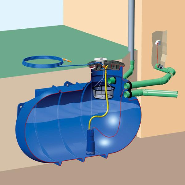 Podziemny system ogrodowy wykorzystania wody deszczowej