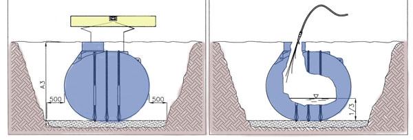 Ułożenie zbiornika na dnie wykopu