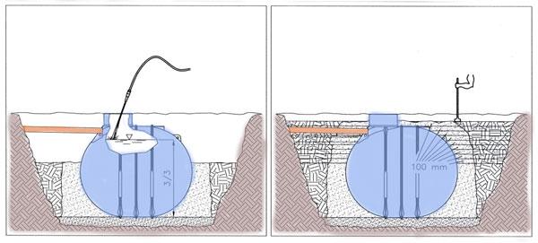 Zagestrzanie podloza zbiornika