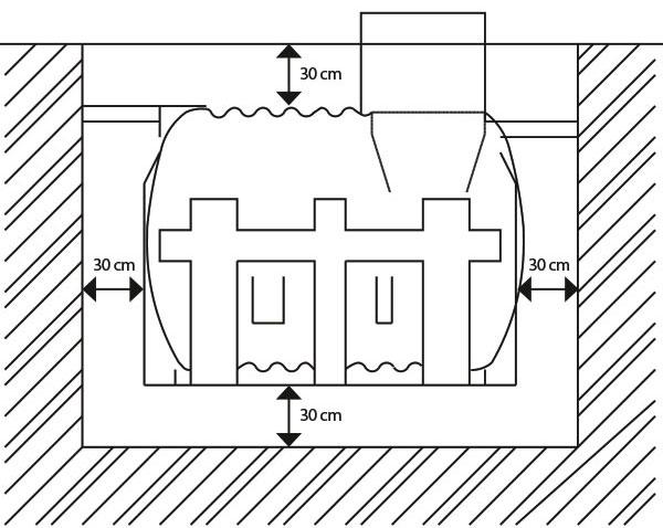 Schemat montazu osadnika oczyszczalni drenazowej