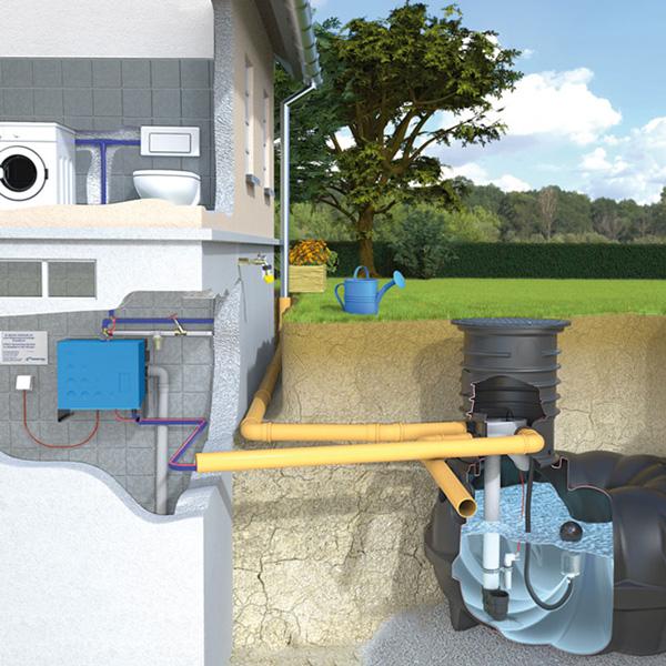 Schemat systemy domowo ogrodowego zagospodarowania wody deszczowej